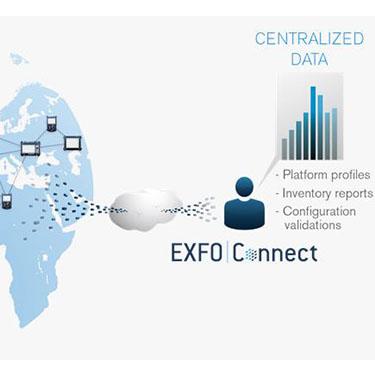 EXFO_EXFO-Connect
